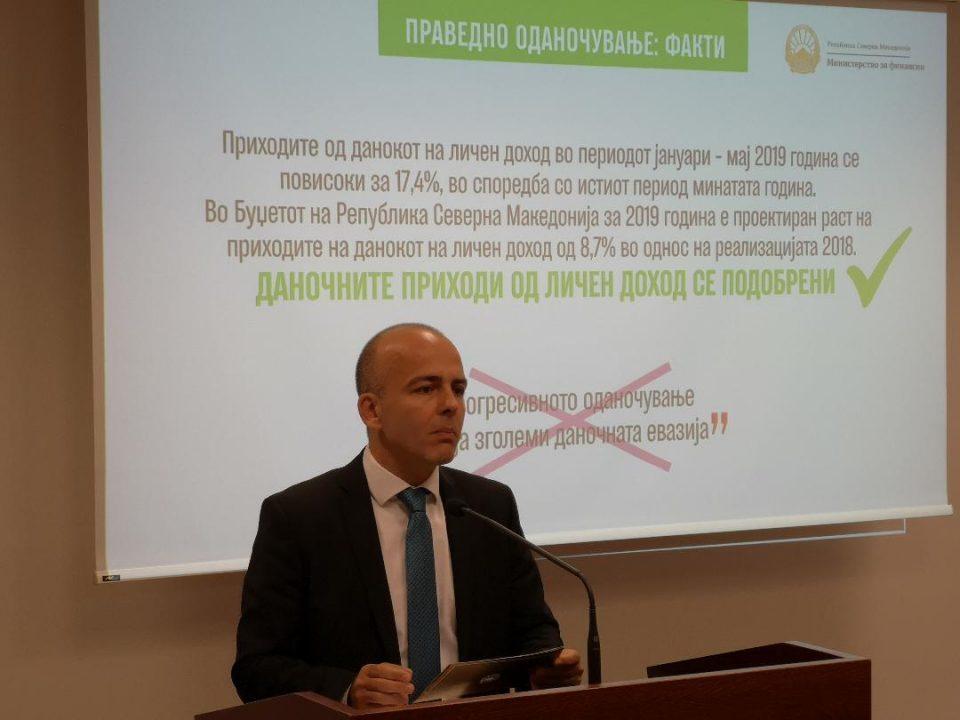 Прогресивниот данок за бизнисмените е промашена, а за министерот Тевдовски успешна реформа
