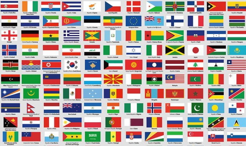 Според вексилологот Хајмер, Македонија го има најубавото знаме