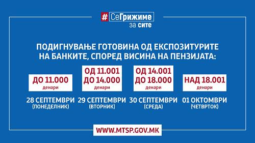 МТСП: Почнува етапната исплата на септемвриските пензии