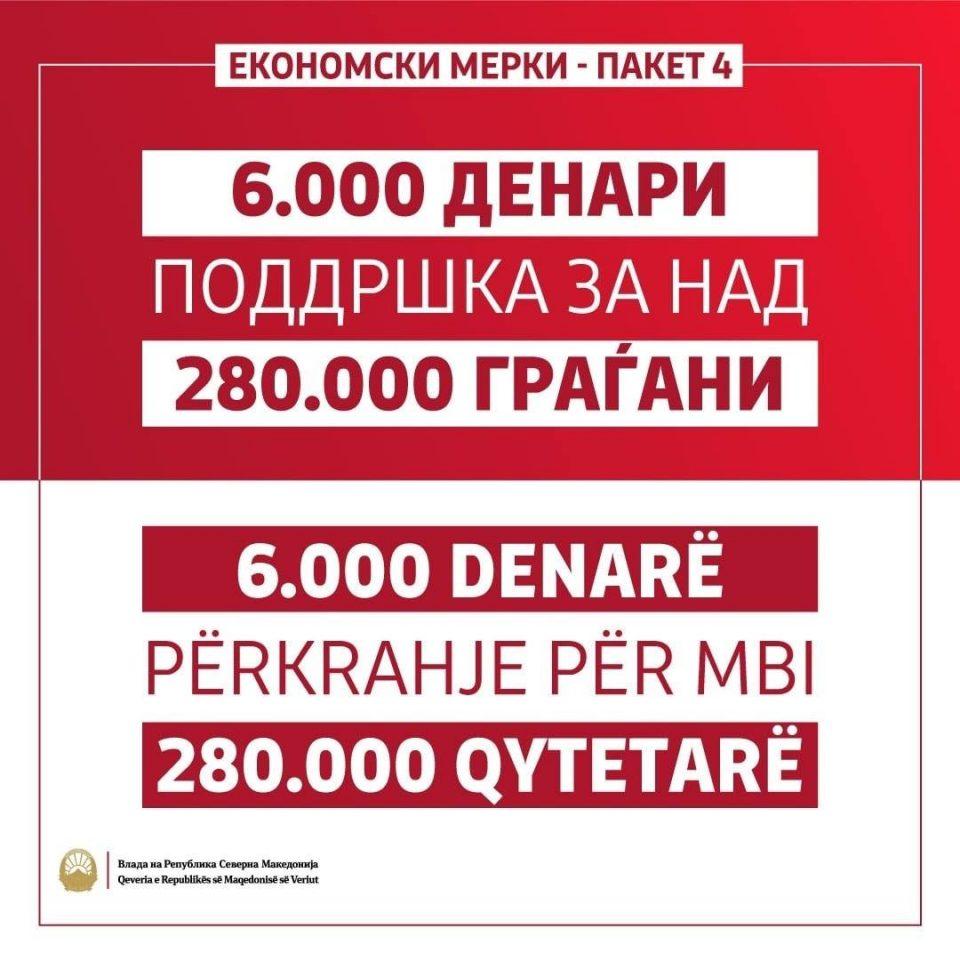 Заев: Во тек е исплатата на финансиската помош, средствата може да ги користат без рокови