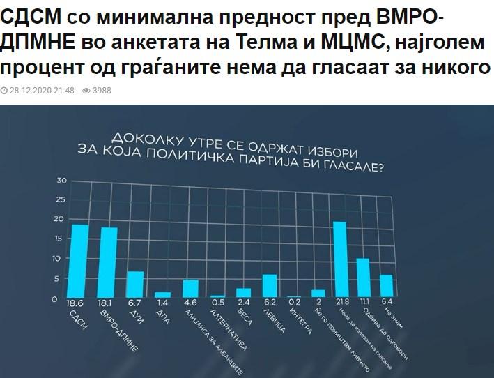 Власта го почести Макпетрол со 33 милиони евра, Телма му врати на Заев со нарачана анкета